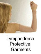 Lymphedema Protective Garments