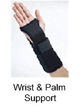 Wrist and Palm Support